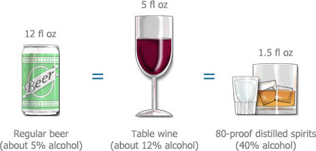 alcoholdrinksize